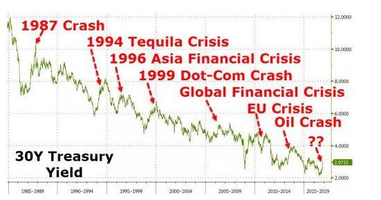 坤鹏论:华为也在被美国调查?苹果股价大跌金融危机真的要来了?-自媒体|坤鹏论