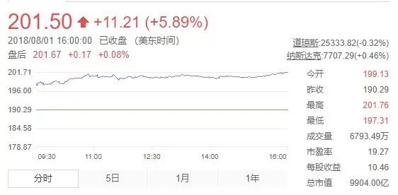 坤鹏论:传雷军将IPO定义为不成功 华为出货量超苹果排第二!-坤鹏论