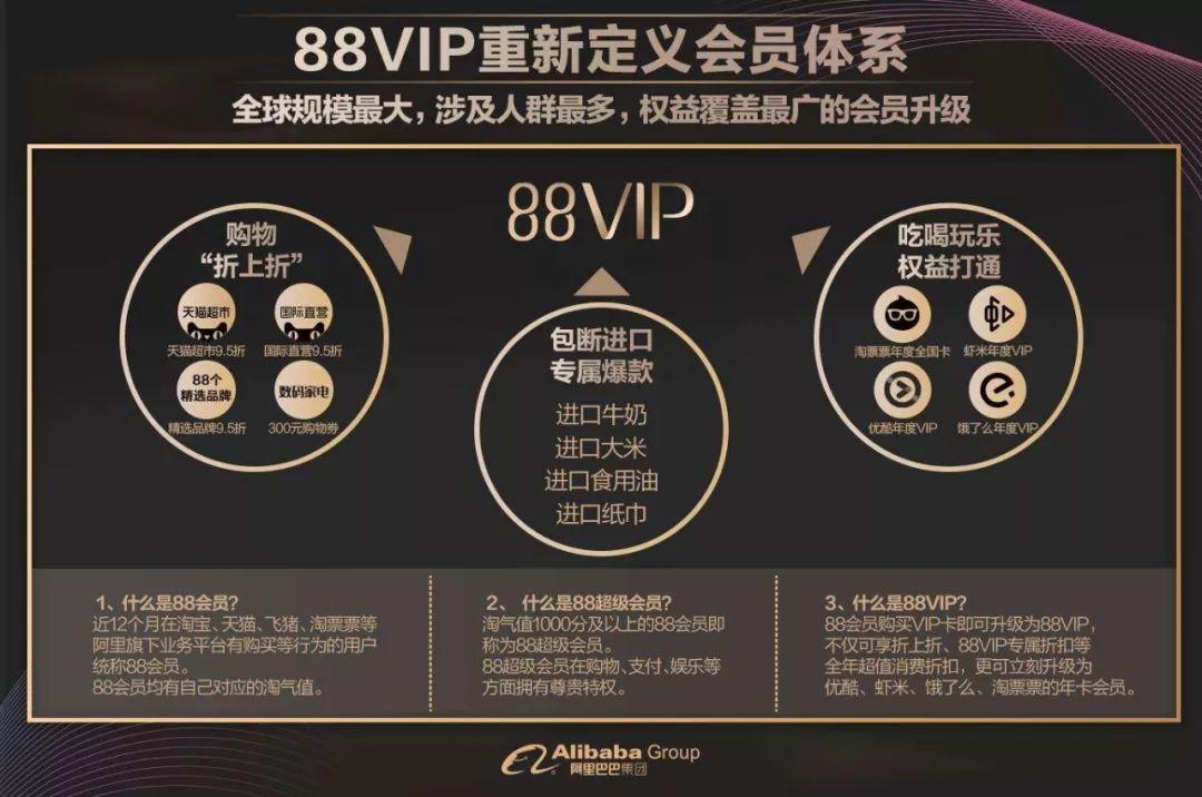 坤鹏论:腾讯财报炸雷引来连环跌 阿里88VIP让众商家求圈养-坤鹏论