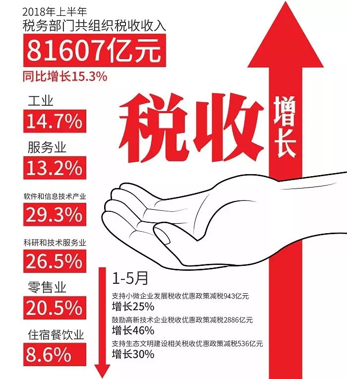 坤鹏论:小微企业和地方政府又迎来万亿利好!-坤鹏论