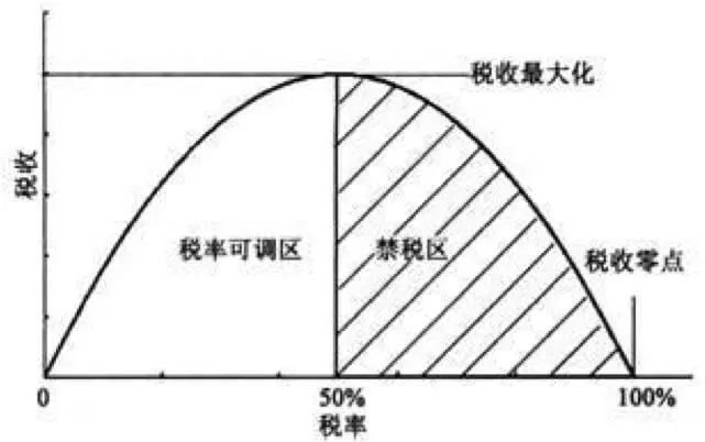 坤鹏论:为什么凯恩斯是最受政府欢迎的经济学家-坤鹏论
